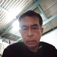 user_sjqmy1697's profile photo