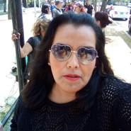 Cherryserafin's profile photo