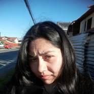 MaryoriePanda's profile photo