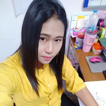 user_ghedf0751_Saraburi_Độc thân_Nữ