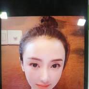 zoom394's profile photo