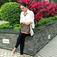florensiay's profile photo