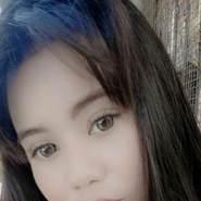 annam3061's profile photo