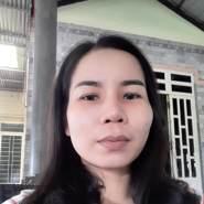 thanhtamp2's profile photo
