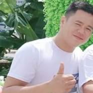 ngocban9's profile photo