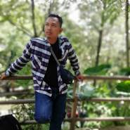 Vndy89's profile photo