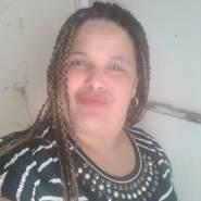loreb247's profile photo