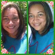 carmen1310's profile photo