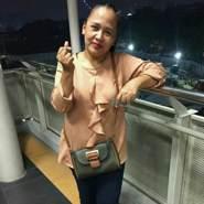giemanjag's profile photo
