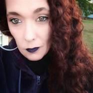 angelial12's profile photo
