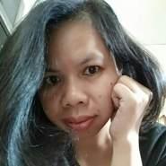 yusethea's profile photo