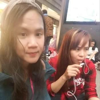 pipim953_Taoyuan_Alleenstaand_Vrouw