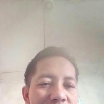 ujunga9_Jakarta Raya_Libero/a_Uomo