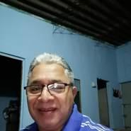 ricardop713's profile photo