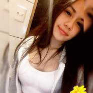 sanny945's profile photo