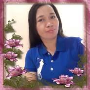 janices61's profile photo
