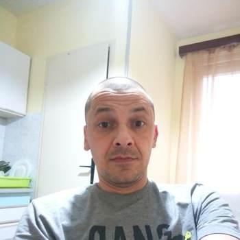 dusan389_Severnobanatski Okrug_Svobodný(á)_Muž
