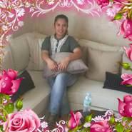 ivym092's profile photo