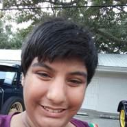 ravent4's profile photo