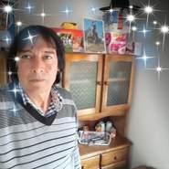 hugoq854's profile photo