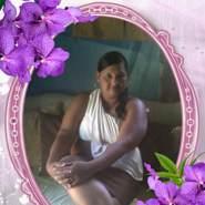 mellic7's profile photo