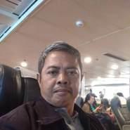 haris4955's profile photo