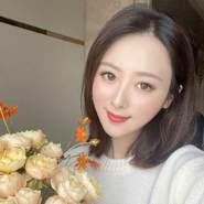 binh273's profile photo