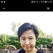 Bump1574's profile photo