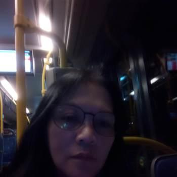 liezell4_Dubayy_Single_Female