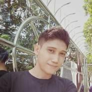 syahrulp22's profile photo