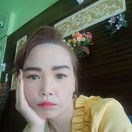 user_gj493's profile photo