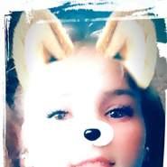 yulya604's profile photo