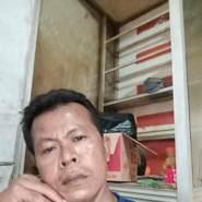 abint926's profile photo