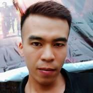 Dinhh064's profile photo