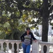 monican108's profile photo