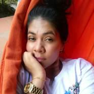 tania084's profile photo