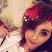 Sabah_Ho03's profile photo