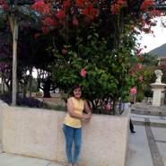 amparor18's profile photo