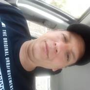 cristiang1470's profile photo
