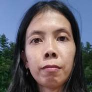 thut984's profile photo