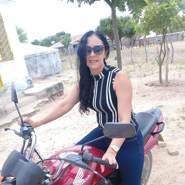 inesp304's profile photo