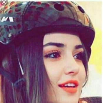ranar2395_Mont-Liban_Solteiro(a)_Feminino