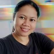 shas785's profile photo