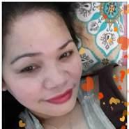 kristinar2's profile photo