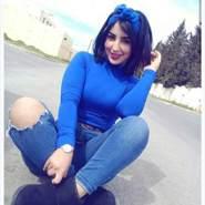 user_gf0815's profile photo