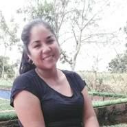 cinthya109's profile photo