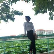 haphuong13's profile photo