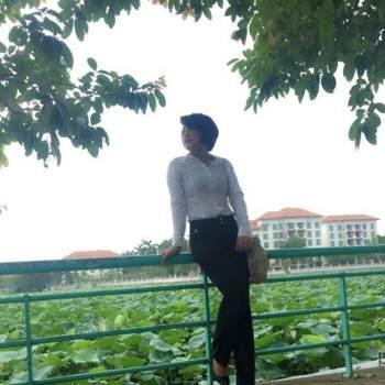 haphuong13_Ho Chi Minh_Alleenstaand_Vrouw