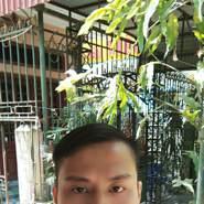 manhtuanh3's profile photo