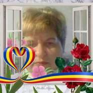 marianat117's profile photo